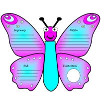 in the time of the butterflies essay essay writing service butterfly life cycle graphic organizer