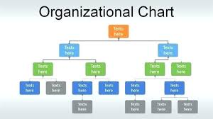 Free Org Chart Template Free Powerpoint Org Chart Template
