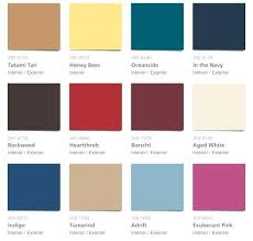 Paint Color Unity Colors For Kitchen Cabinets Chart Benjamin