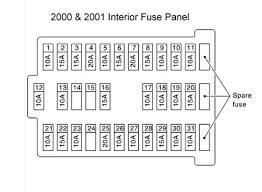 2000 kenworth fuse panel diagram kenworth fuse box location at Kenworth Fuse Box Diagram