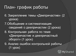 Презентация на тему класс Русский язык Цели Познакомиться с  5 План
