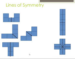 Lines Of Symmetry Powerpoint More Pentomino Explorations Powerpoint Ylgarris