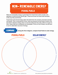 Energy Worksheets in addition Fossil Fuels Worksheets Teaching Resources   Teachers Pay Teachers furthermore 32 best Get moving images on Pinterest   Teaching science in addition Fossils Worksheets Teaching Resources   Teachers Pay Teachers additionally Fossil Fuels   Sedimentary rocks Interactive word wall  TEKS 5 7AD as well  together with Climate's troublesome kids   Science News for Students additionally  additionally Renewable and Non Renewable Energy Word Search   Science together with Global Warming Facts  Worksheets   Information For Kids likewise Fossil Fuels Worksheets Teaching Resources   Teachers Pay Teachers. on fossil fuels word search th grade science worksheets online
