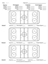 Hockey Line Chart Template Www Bedowntowndaytona Com