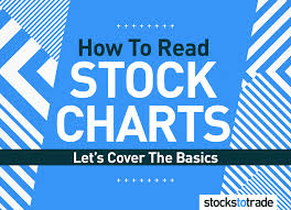 How To Read Stock Charts Lets Cover The Basics
