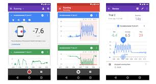 Creating Your First Scichart Android App Android Chart App