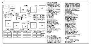 olds alero fuse box wiring diagrams best 2000 oldsmobile alero fuse box wiring diagram data 2000 oldsmobile alero fuse box fuse box for