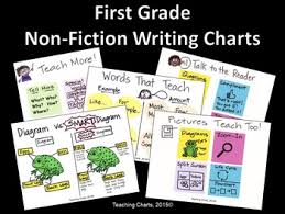 First Grade Non Fiction Writing Anchor Charts Lucy Calkins Inspired