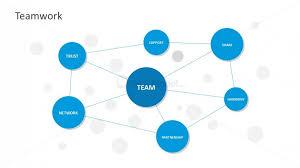 Images Of Web Chart Teamwork Spider Web Chart Powerpoint Templates Slidemodel