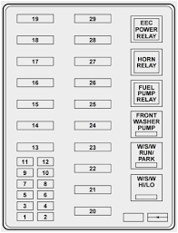 2011 f350 fuse box layout wiring diagram libraries 1999 ford expedition fuse box layout admirable 1999 ford f350 fuse1999 ford expedition fuse box layout