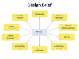 Food Product Design Definition Food Product Development Ppt Video Online Download