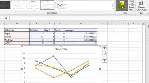 How To Switch Rows And Columns On X Axis In Microsoft Excel