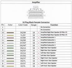 dodge ram stereo wiring diagram Dodge Ram Radio Wiring Diagram Color Code dodge ram 1500 radio wiring diagram 2006 dodge ram radio wire color code