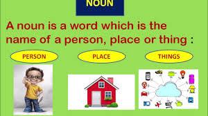 Noun Picture Chart Noun English Grammar Chart Noun Chart Youtube