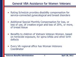 Veterans Benefits Administration Veterans Benefits