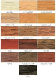 Minwax Wood Finish Color Chart Miniwax Wood Stain Gasiran Co
