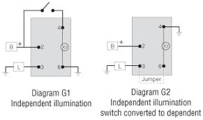 rocker switch wiring diagram 4 prong wiring diagram for you • 4 prong toggle switch wiring diagram data wiring diagram rh 2 17 7 mercedes aktion tesmer de 12v rocker switch wiring diagram rocker switch wiring a 3