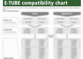 Di2 Compatibility Mix Ultegra Dura Ace Xt And Xtr Di2
