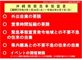 沖縄 コロナ ウイルス