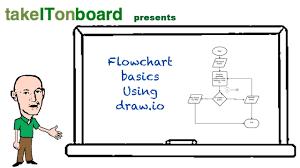 flow chart basics using draw io   youtubeflow chart basics using draw io
