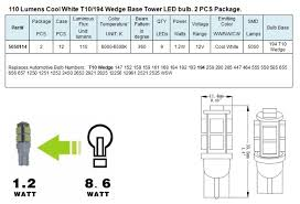 Green Longlife 5050114 T10 Wedge Base Tower Rv Led Light Bulb Cool White 1 2 Watts 12 Volts 2 Pack