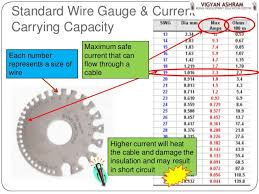 house wiring gauge info home wiring gauge home wiring diagrams wiring house