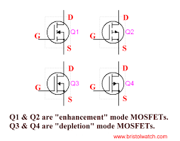 How To Test N Ch Mosfet Symbol