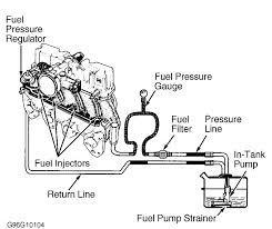 1996 isuzu hombre fuel pump no power driving down the road thumb