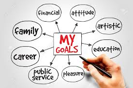 career goals essay describe career goals essay