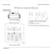 popular hyster forklift starter wiring diagram uptuto com ATV Winch Wiring Diagram Clark Forklift Starter Wiring Diagram #25
