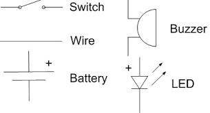 simple circuit diagram symbols ireleast readingrat net Wiring Diagram Symbols circuit diagram symbol the wiring diagram, circuit diagram wiring diagram symbols chart