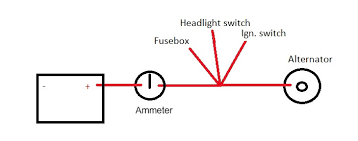 wiring diagram for amp gauge the wiring diagram help needed alternator wiring amp guage not an inicator wiring diagram