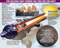 「the English ship Christopher had three cannons and one hand gun.」の画像検索結果