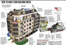 What mak what makes your building green