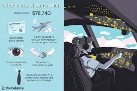 Pilot Job Description Salary Skills More