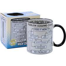 Office Tea Chart Problem Solving Chart Mug Funny Tea Coffee Comedy Cup Kitchen Home Office Gift