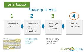 ever wonder how to structure your research essay ppt video  3