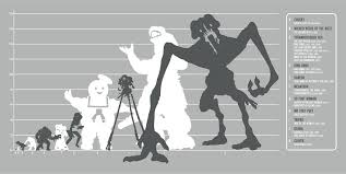 Cthulhu Size Comparison Chart All Sizes Evil Comes In All Sizes Available Now Flickr