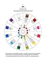 Pyradyne Color Charts Free Test To See Which Color You