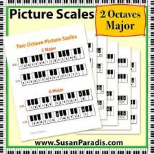 Piano Scale Finger Chart Two Octave Picture Scales In All Keys Teaching Aids Piano Teaching