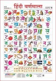 Varnmala In Hindi Chart