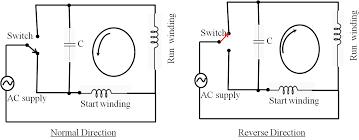 extraordinary single phase motor wiring diagram with capacitor single phase motor wiring diagram forward reverse at Single Phase Motor Capacitor Wiring Diagram