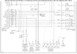 2000 plymouth neon wiring diagram epub pdf 2000 plymouth neon wiring diagram