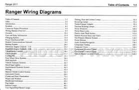 1988 ford bronco wiring diagram images 84 ford ranger 2 8 2011 ford ranger wiring diagram manual original