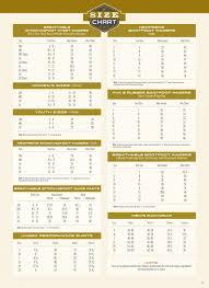 Cabela S Wader Size Chart 16 Timeless Frogg Togg Size Chart