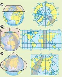 Картографическая проекция это что такое какие определение  Картографическая проекция