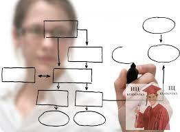 Готовые работы готовая курсовая работа скачать курсовую работу  купить готовую дипломную работу