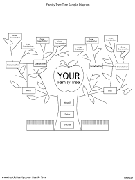 Family Tree Tree Family Tree Template For Children Free Coloring Home