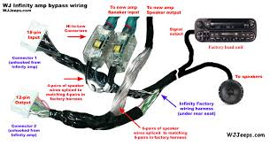 jeep cherokee wiring harness diagram jeep image 1997 jeep cherokee radio wiring diagram images on jeep cherokee wiring harness diagram