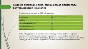 дипломная презентация по управлению товарными запасами предприятий ро  7